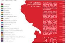 NOI ITALIA: 100 statistiche per capire il Paese in cui viviamo.
