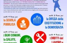 Ricordiamo i temi dei referendum sociali