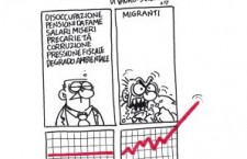 Le migrazioni e i muri dentro di noi
