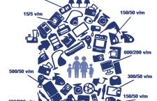 5G e città smart …. e la salute ?