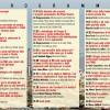 TARANTO: SALUTE E SICUREZZA NEI LUOGHI DI LAVORO E DI VITA