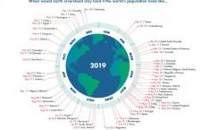 Il malsviluppo e la crisi sociale ed ecologica globale