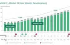 Lo spaventoso aumento della ricchezza e della povertà
