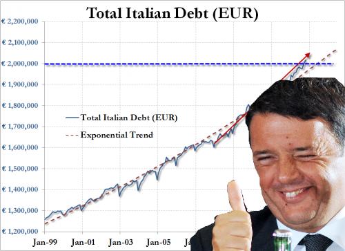 Renzi-debito-pubblico