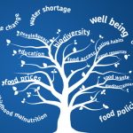 Dalla Puglia al Pianeta, le sfide per un sistema alimentare sostenibile