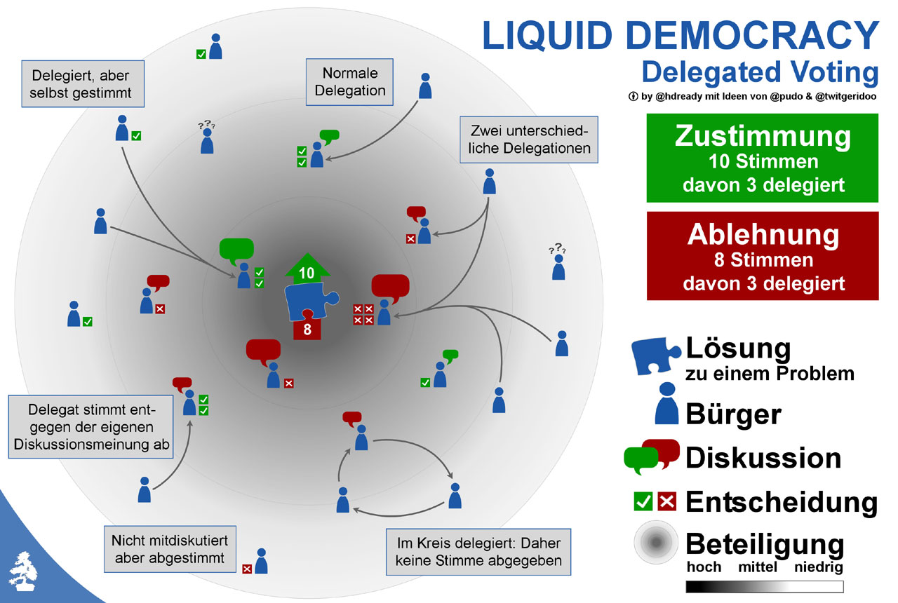 liquid_demok